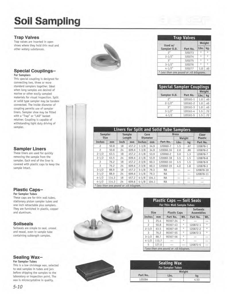 SoilAndWaterSampling_Page_10