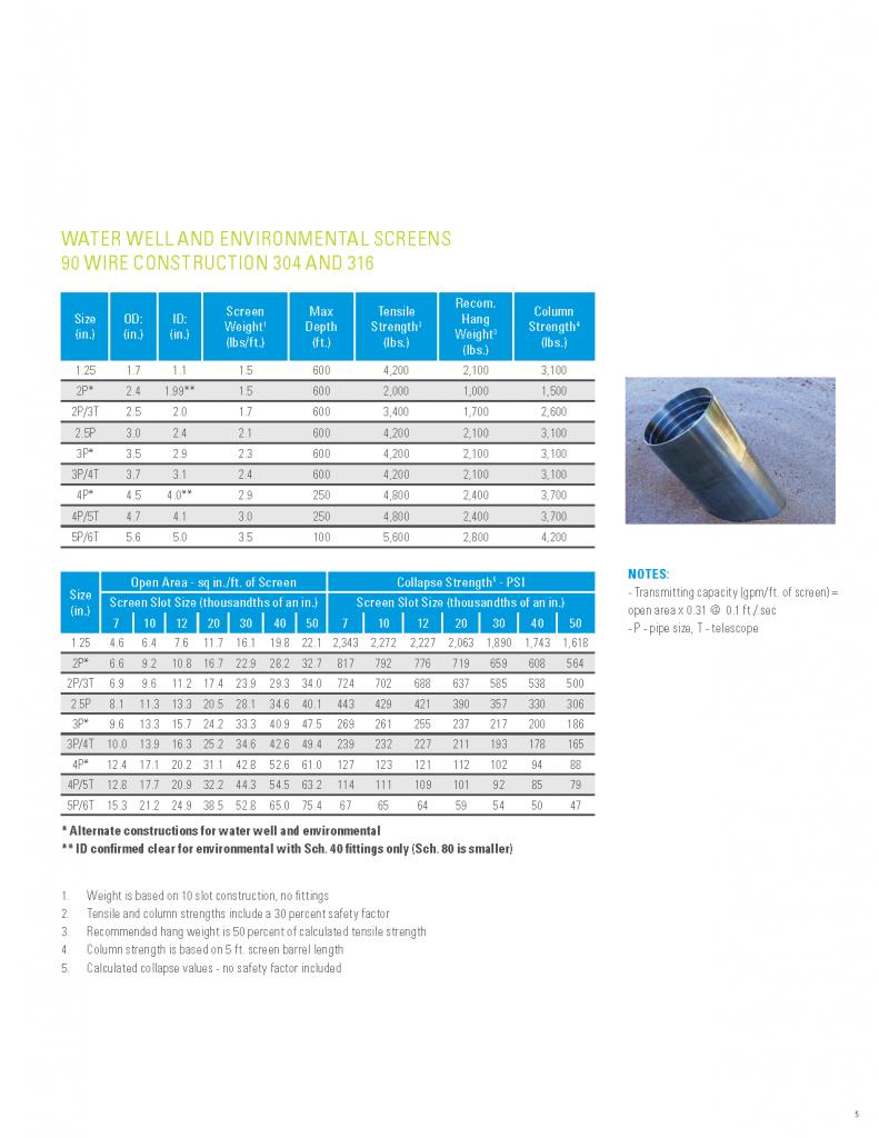 WaterWellScreenCasing_Page_05