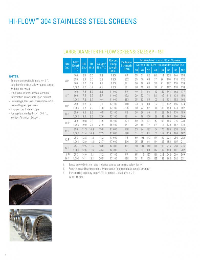 WaterWellScreenCasing_Page_08