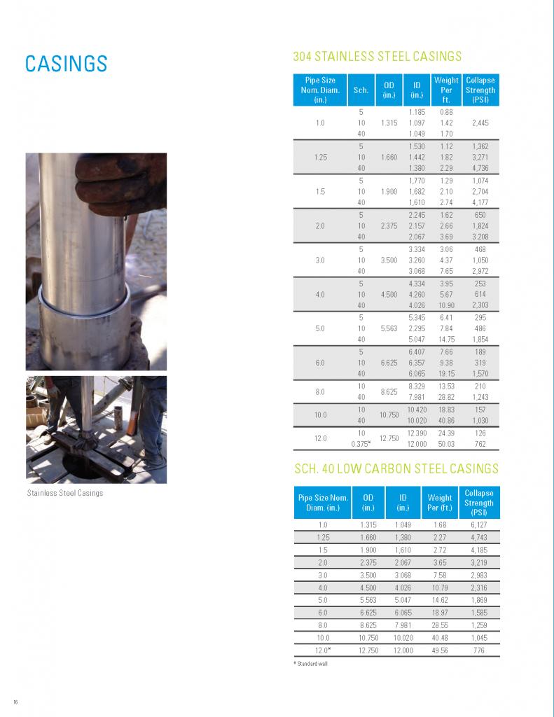 WaterWellScreenCasing_Page_16